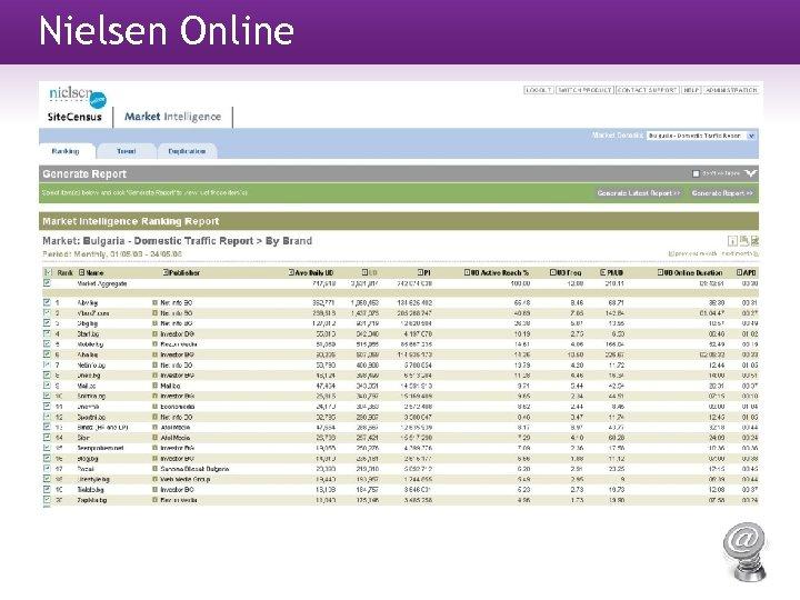 Nielsen Online