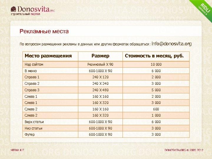Рекламные места По вопросам размещения рекламы в данных или других форматах обращаться: info@donosvita. org