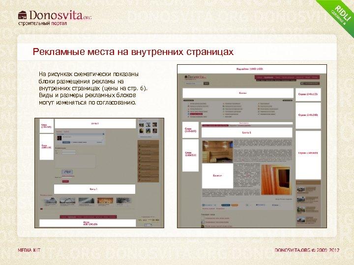 Рекламные места на внутренних страницах На рисунках схематически показаны блоки размещения рекламы на внутренних