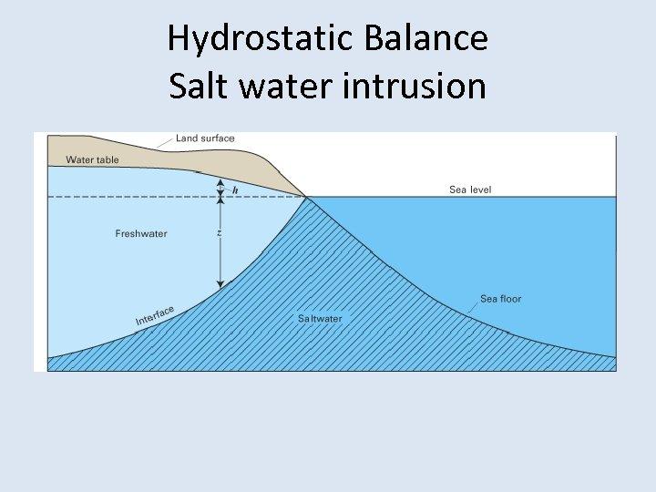 Hydrostatic Balance Salt water intrusion