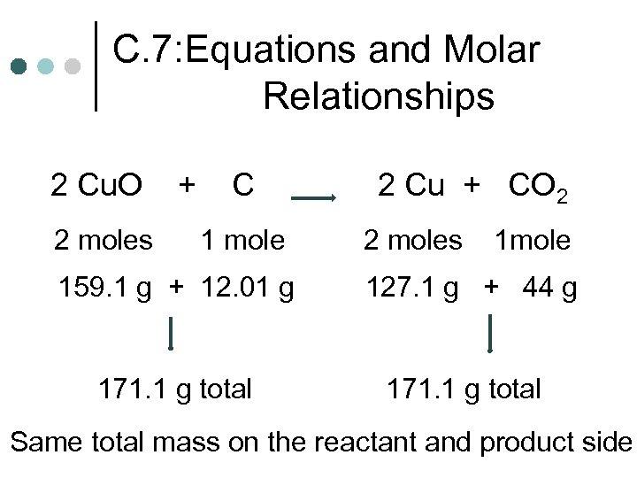 C. 7: Equations and Molar Relationships 2 Cu. O 2 moles + C 1