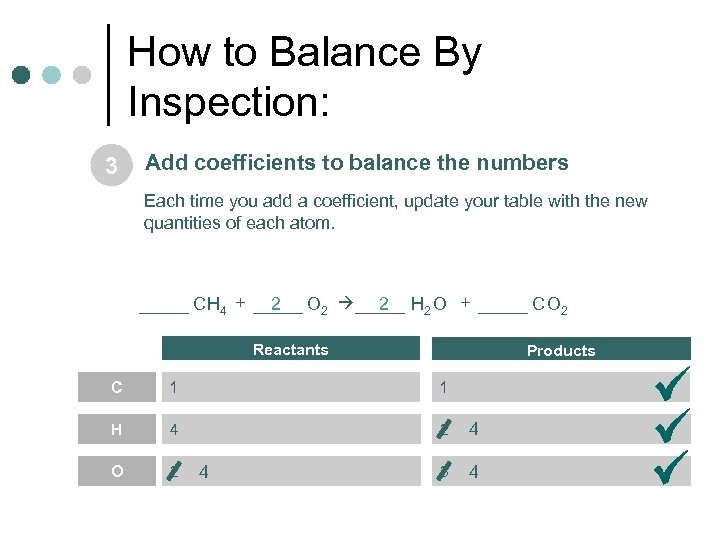 How to Balance By Inspection: 3 Add coefficients to balance the numbers Each time