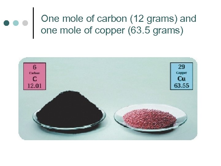 One mole of carbon (12 grams) and one mole of copper (63. 5 grams)
