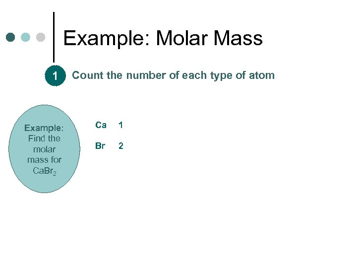 Example: Molar Mass 1 Example: Find the molar mass for Ca. Br 2 Count