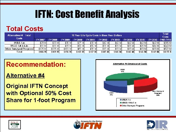 IFTN: Cost Benefit Analysis Total Costs Recommendation: Alternative #4 Original IFTN Concept with Optional