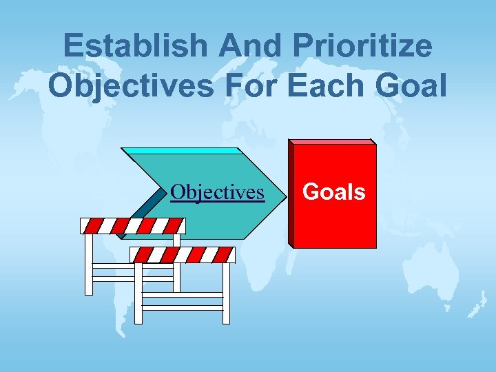 Establish And Prioritize Objectives For Each Goal Objectives Goals