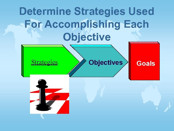 Determine Strategies Used For Accomplishing Each Objective Strategies Objectives Goals