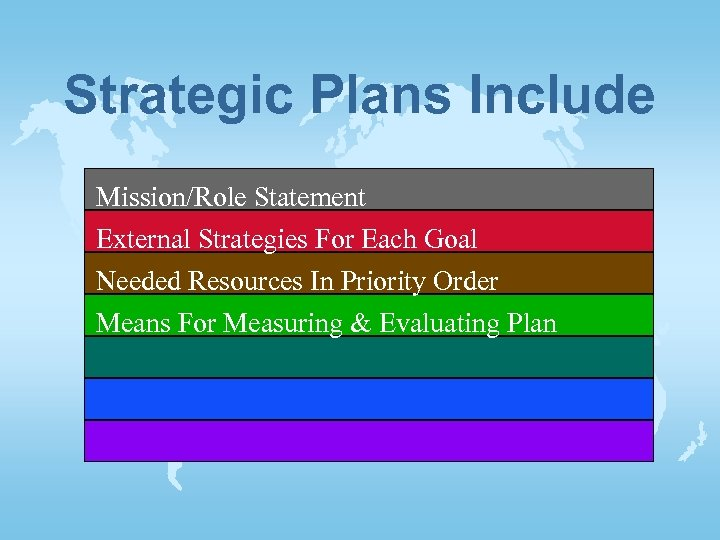 Strategic Plans Include Mission/Role Statement External Strategies For Each Goal Needed Resources In Priority