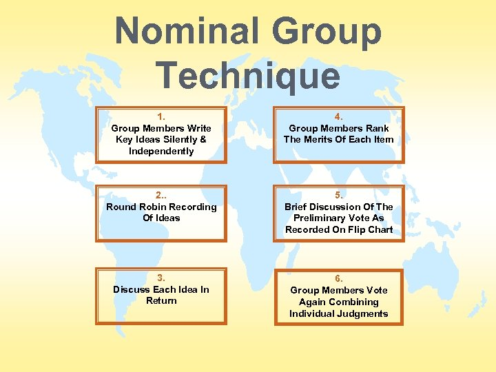Nominal Group Technique 1. Group Members Write Key Ideas Silently & Independently 4. Group