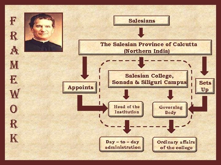 F r a M e W O r K Salesians The Salesian Province of