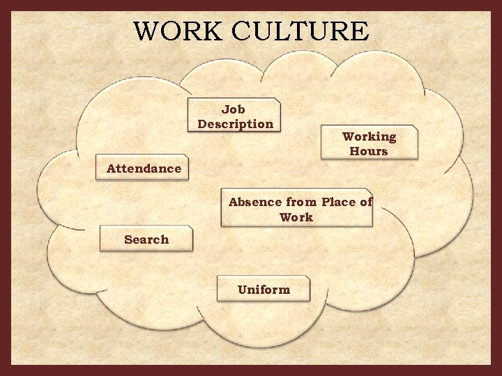 WORK CULTURE Job Description Working Hours Attendance Absence from Place of Work Search Uniform