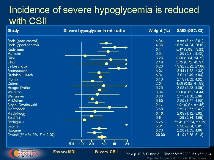 Incidence of severe hypoglycemia is reduced with CSII Study Severe hypoglycemia rate ratio Weight