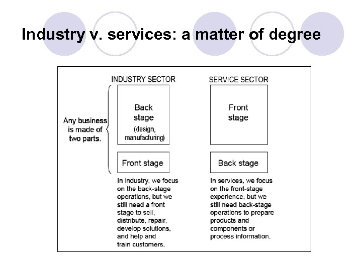Industry v. services: a matter of degree