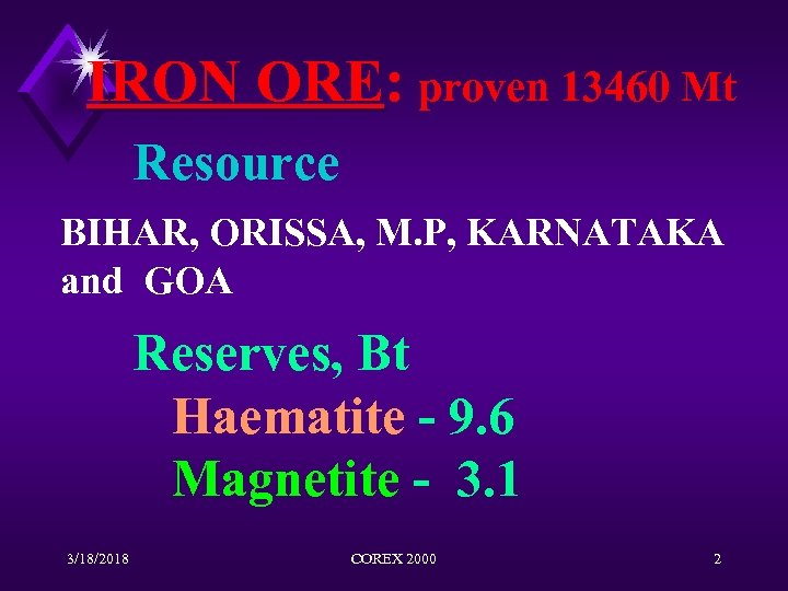 IRON ORE: proven 13460 Mt ORE Resource BIHAR, ORISSA, M. P, KARNATAKA and GOA