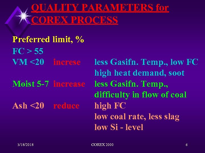 QUALITY PARAMETERS for COREX PROCESS Preferred limit, % FC > 55 VM <20 increse