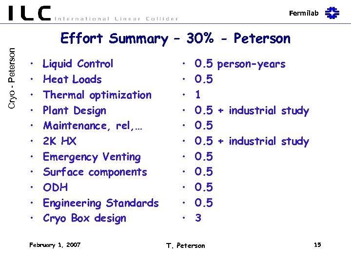 Fermilab Cryo - Peterson Effort Summary – 30% - Peterson • • • Liquid