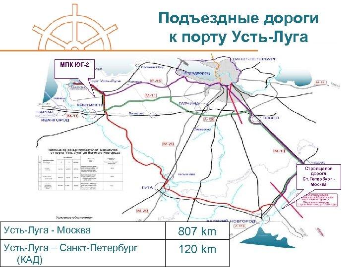 Подъездные дороги к порту Усть-Луга МПК ЮГ-2 Строящаяся дорога Ст. Петербург - Москва Усть-Луга