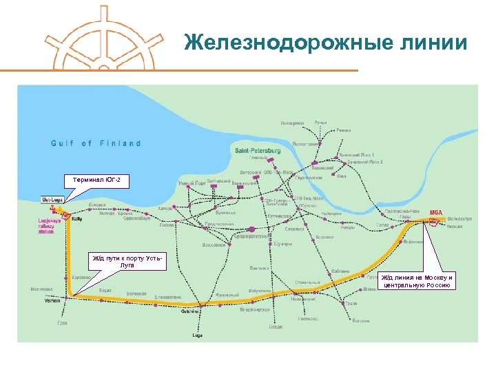 Железнодорожные линии Терминал ЮГ-2 Ж/д пути к порту Усть. Луга Ж/д линия на Москву