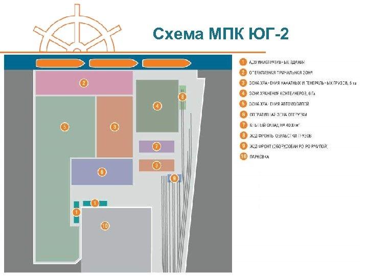 Схема МПК ЮГ-2