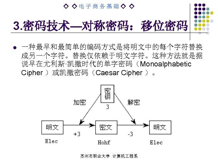 ◇ ◇电子商务基础◇ ◇ 3. 密码技术—对称密码:移位密码 l 一种最早和最简单的编码方式是将明文中的每个字符替换 成另一个字符。替换仅依赖于明文字符。这种方法就是据 说早在尤利斯·凯撒时代的单字密码(Monoalphabetic Cipher )或凯撒密码(Caesar Cipher )。 苏州市职业大学