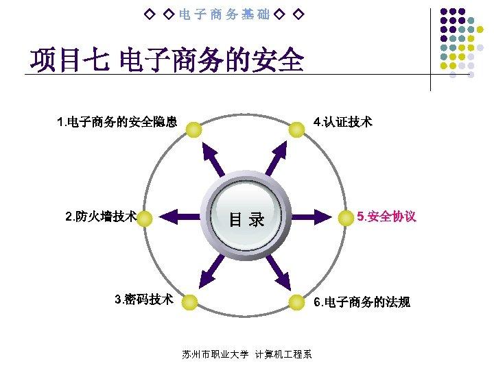 ◇ ◇电子商务基础◇ ◇ 项目七 电子商务的安全 1. 电子商务的安全隐患 2. 防火墙技术 4. 认证技术 目录 3. 密码技术