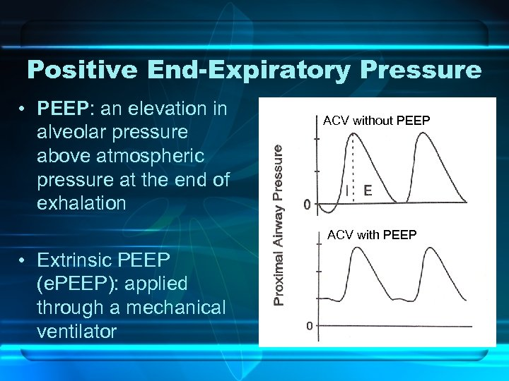 Positive End-Expiratory Pressure • PEEP: an elevation in alveolar pressure above atmospheric pressure at