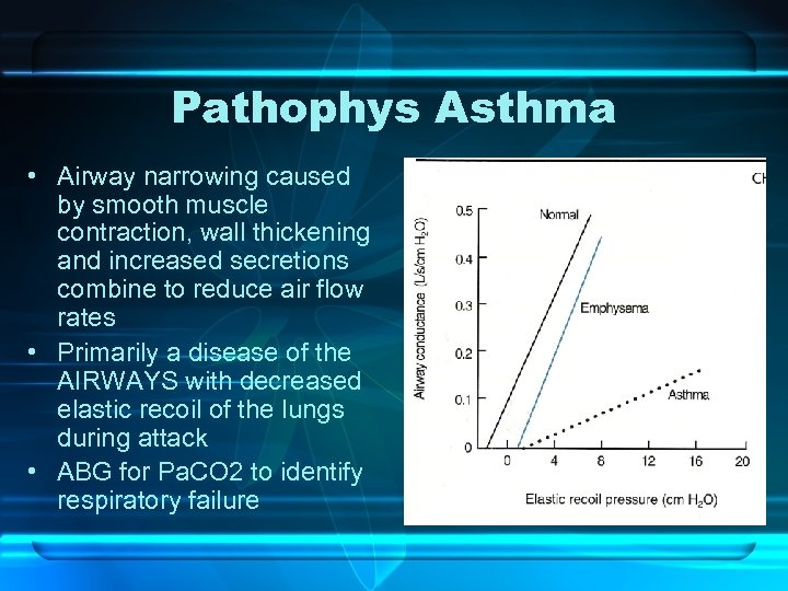 Pathophys Asthma • Airway narrowing caused by smooth muscle contraction, wall thickening and increased