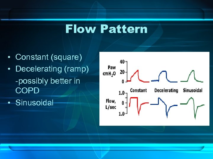 Flow Pattern • Constant (square) • Decelerating (ramp) -possibly better in COPD • Sinusoidal