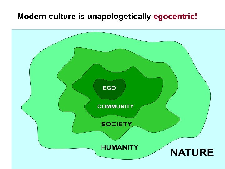 Modern culture is unapologetically egocentric!