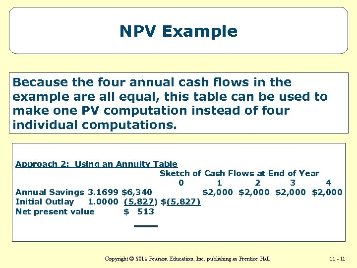 NPV Example Because the four annual cash flows in the example are all equal,