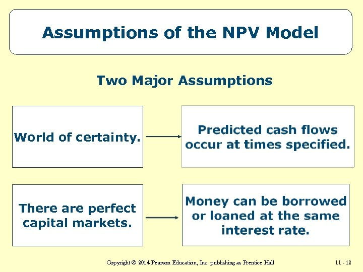 Assumptions of the NPV Model Two Major Assumptions World of certainty. There are perfect