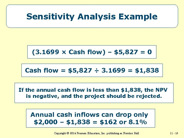 Sensitivity Analysis Example (3. 1699 × Cash flow) – $5, 827 = 0 Cash