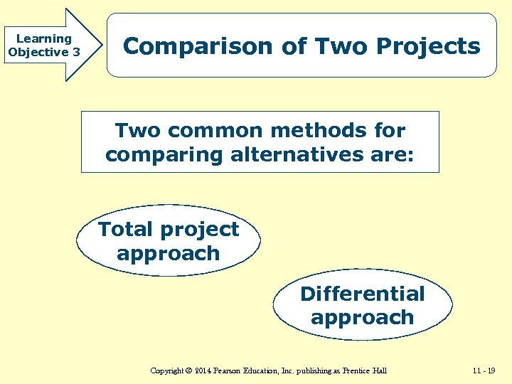 Learning Objective 3 Comparison of Two Projects Two common methods for comparing alternatives are: