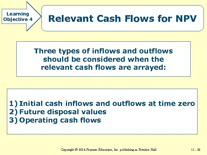 Learning Objective 4 Relevant Cash Flows for NPV Three types of inflows and outflows