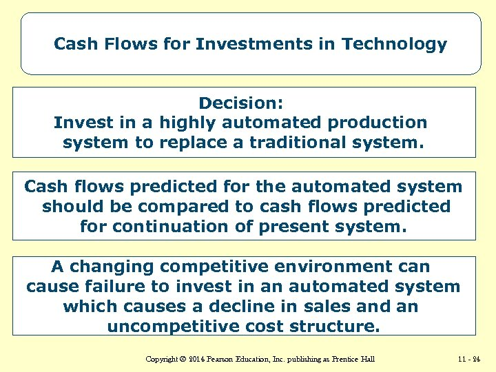 Cash Flows for Investments in Technology Decision: Invest in a highly automated production system
