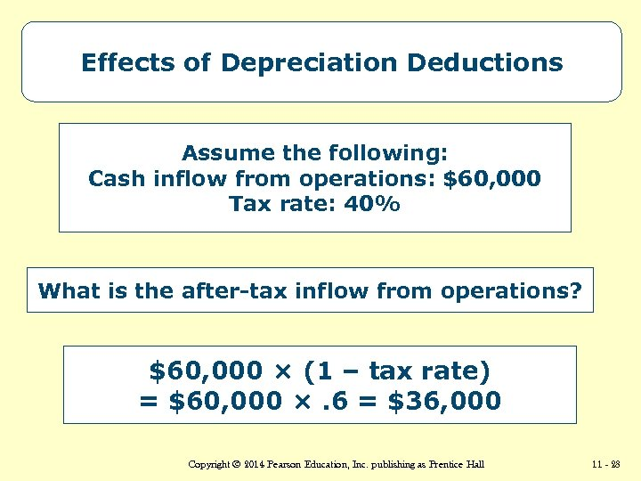 Effects of Depreciation Deductions Assume the following: Cash inflow from operations: $60, 000 Tax