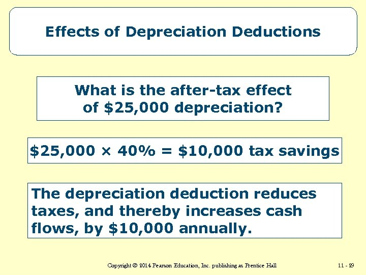 Effects of Depreciation Deductions What is the after-tax effect of $25, 000 depreciation? $25,