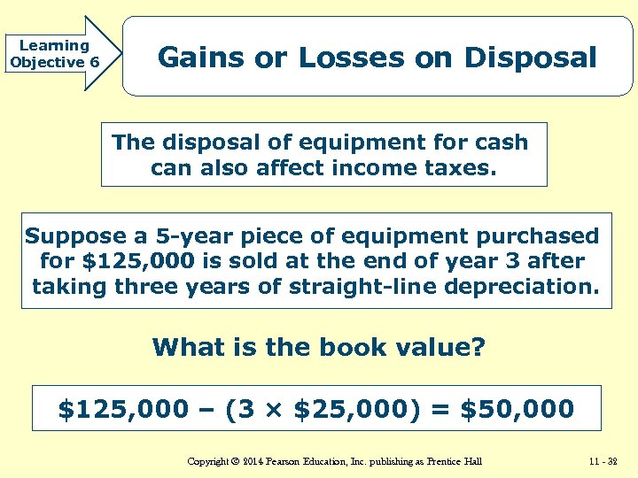 Learning Objective 6 Gains or Losses on Disposal The disposal of equipment for cash