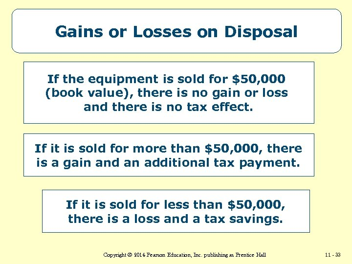 Gains or Losses on Disposal If the equipment is sold for $50, 000 (book