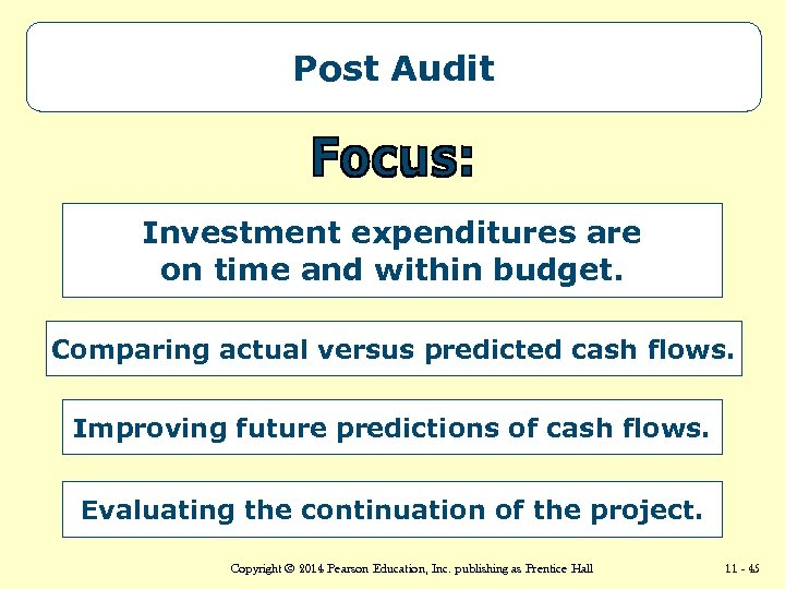 Post Audit Investment expenditures are on time and within budget. Comparing actual versus predicted