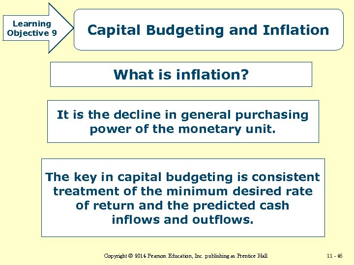 Learning Objective 9 Capital Budgeting and Inflation What is inflation? It is the decline