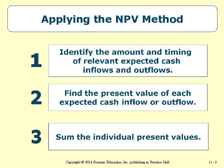 Applying the NPV Method Copyright © 2014 Pearson Education, Accounting 13/e, Horngren/Sundem/Stratton © 2005