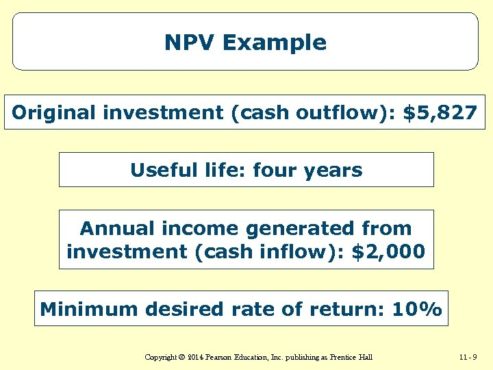 NPV Example Original investment (cash outflow): $5, 827 Useful life: four years Annual income