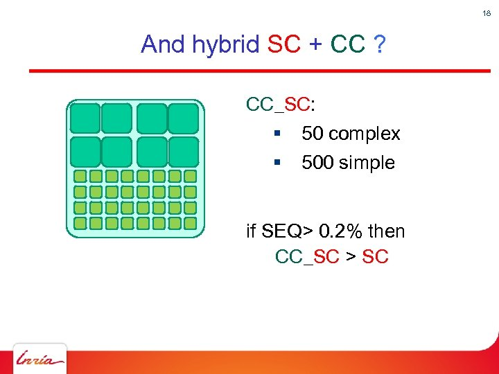 18 And hybrid SC + CC ? CC_SC: § § 50 complex 500 simple