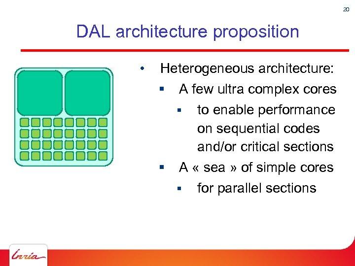 20 DAL architecture proposition • Heterogeneous architecture: § A few ultra complex cores §