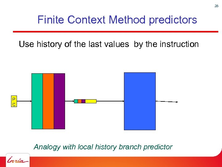 28 Finite Context Method predictors Use history of the last values by the instruction