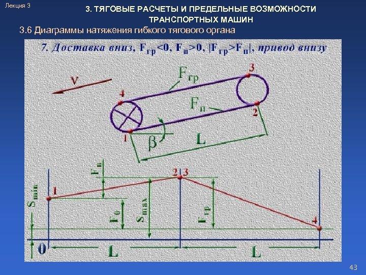 Лекция 3 3. ТЯГОВЫЕ РАСЧЕТЫ И ПРЕДЕЛЬНЫЕ ВОЗМОЖНОСТИ ТРАНСПОРТНЫХ МАШИН 3. 6 Диаграммы натяжения