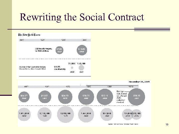 Rewriting the Social Contract 13