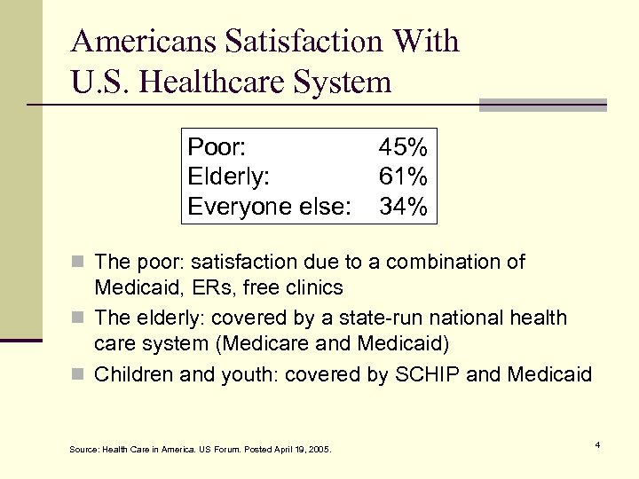 Americans Satisfaction With U. S. Healthcare System Poor: 45% Elderly: 61% Everyone else: 34%