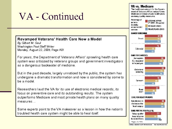 VA - Continued Revamped Veterans' Health Care Now a Model By Gilbert M. Gaul